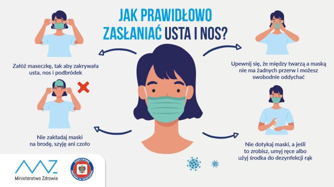 Jak prawidłowo zasłaniać usta i nos (Ministerstwo Zdrowia)